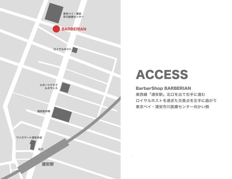 MAP_BARBERIAN